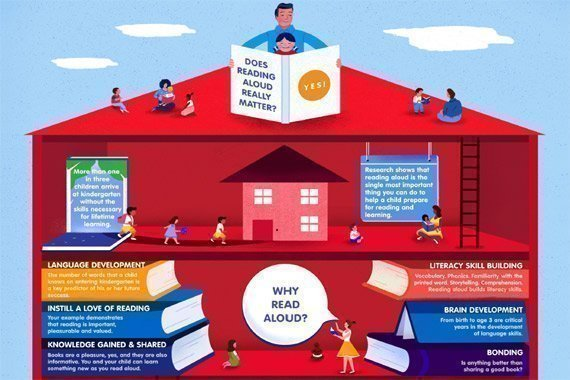 Why Read Aloud? {Free Poster}