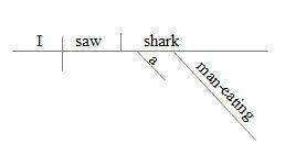 Grammar Workshop: Hyphenated Compounds – Part 3