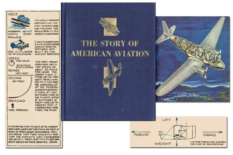 The Story of American Aviation {Free eBook}