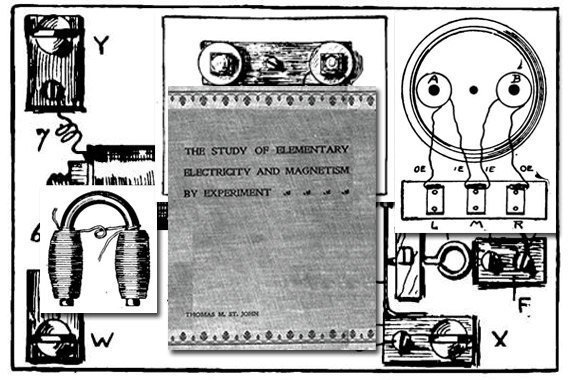 The Study of Elementary Electricity & Magnetism {Free eBook}