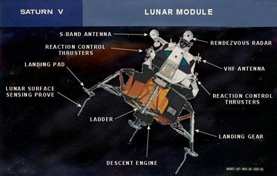 The First Moon Landing: A Unit Study