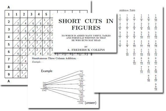 Short Cuts in Figures {Free eBook}