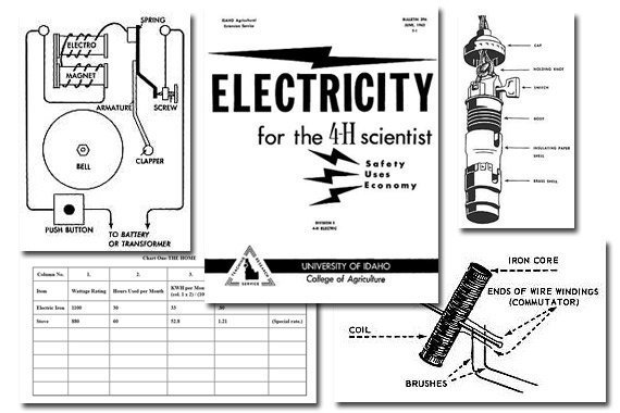 Electricity for the 4-H Scientist {Free eBook}